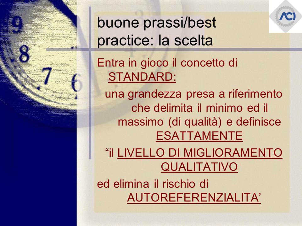 buone prassi/best practice: la scelta Entra in gioco il concetto di STANDARD: una grandezza presa a riferimento che delimita il minimo ed il massimo (di qualità) e definisce ESATTAMENTE il LIVELLO DI MIGLIORAMENTO QUALITATIVO ed elimina il rischio di AUTOREFERENZIALITA'
