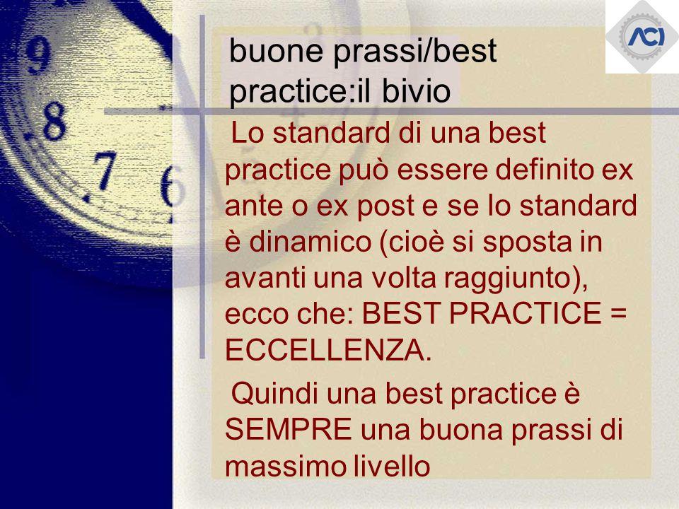 buone prassi/best practice:il bivio Lo standard di una best practice può essere definito ex ante o ex post e se lo standard è dinamico (cioè si sposta in avanti una volta raggiunto), ecco che: BEST PRACTICE = ECCELLENZA.
