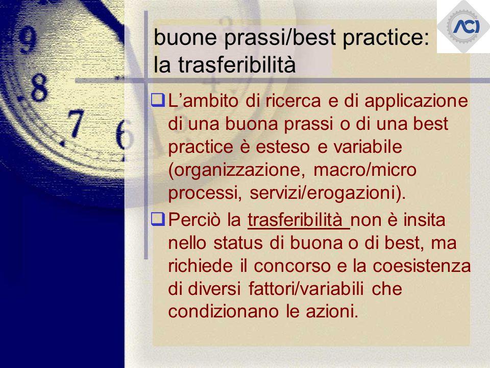 buone prassi/best practice: la trasferibilità  L'ambito di ricerca e di applicazione di una buona prassi o di una best practice è esteso e variabile (organizzazione, macro/micro processi, servizi/erogazioni).