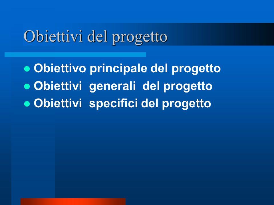 Obiettivi del progetto Obiettivo principale del progetto Obiettivi generali del progetto Obiettivi specifici del progetto