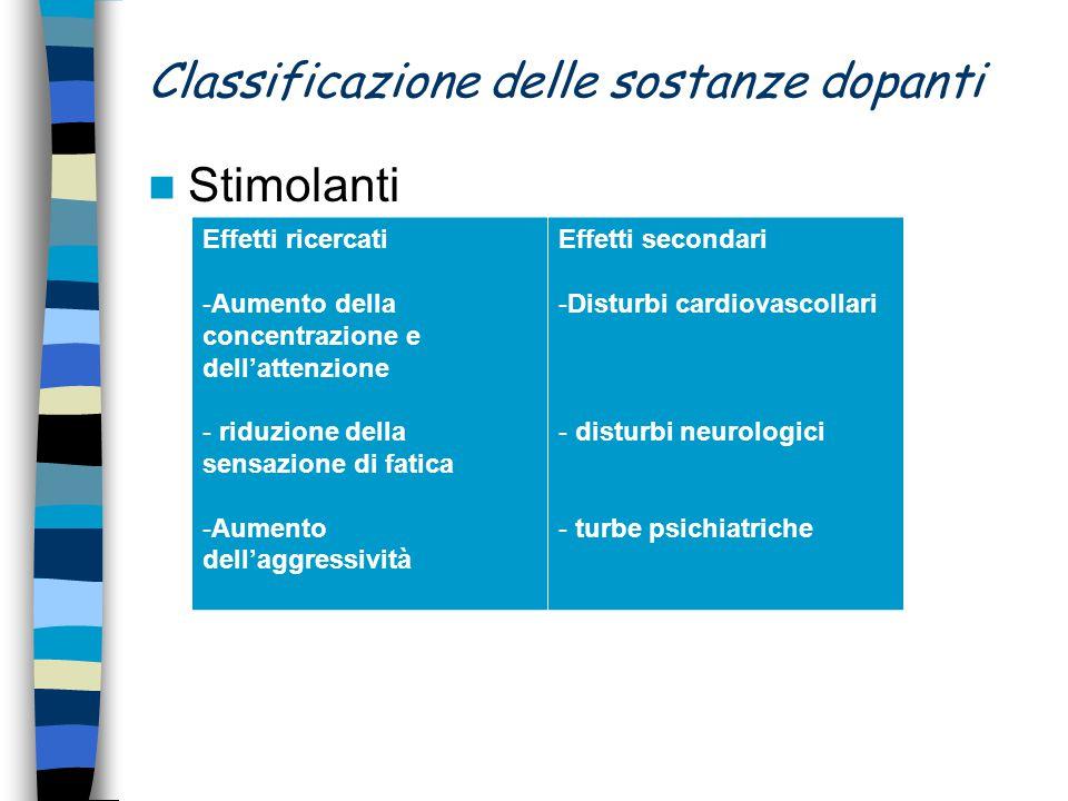 Classificazione delle sostanze dopanti Stimolanti Effetti ricercati -Aumento della concentrazione e dell'attenzione - riduzione della sensazione di fa