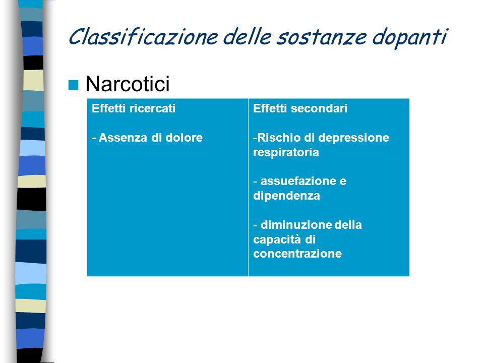 Classificazione delle sostanze dopanti Narcotici Effetti ricercati - Assenza di dolore Effetti secondari -Rischio di depressione respiratoria - assuef