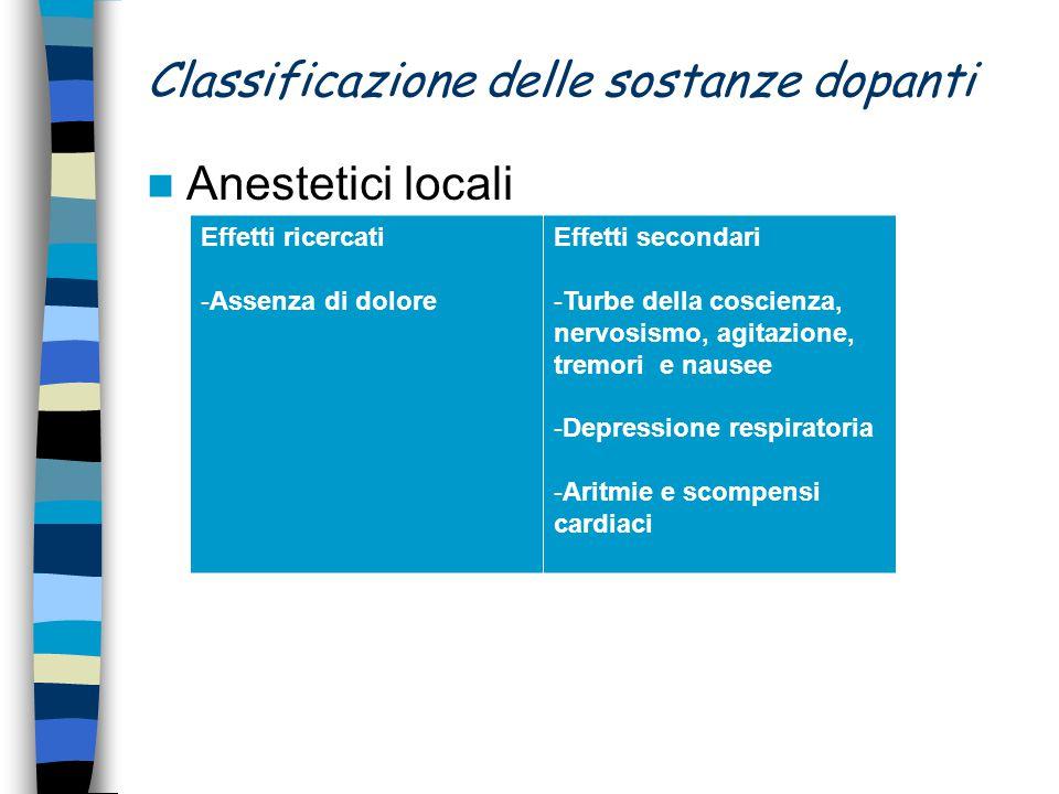 Classificazione delle sostanze dopanti Anestetici locali Effetti ricercati -Assenza di dolore Effetti secondari -Turbe della coscienza, nervosismo, ag