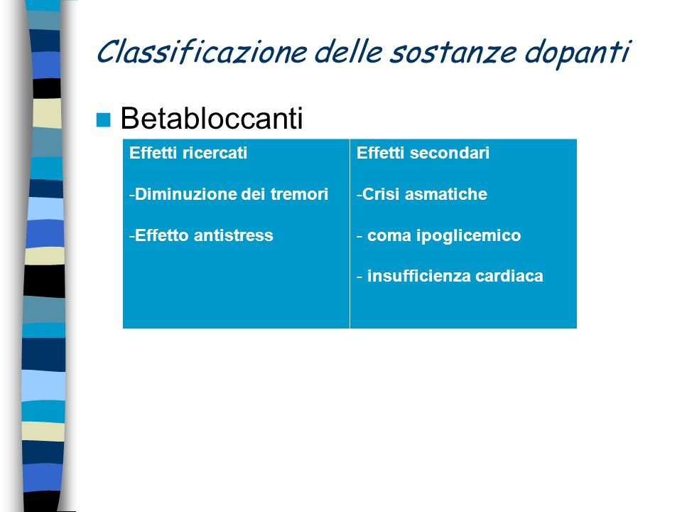 Classificazione delle sostanze dopanti Betabloccanti Effetti ricercati -Diminuzione dei tremori -Effetto antistress Effetti secondari -Crisi asmatiche