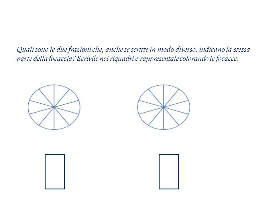 Quali sono le due frazioni che, anche se scritte in modo diverso, indicano la stessa parte della focaccia.