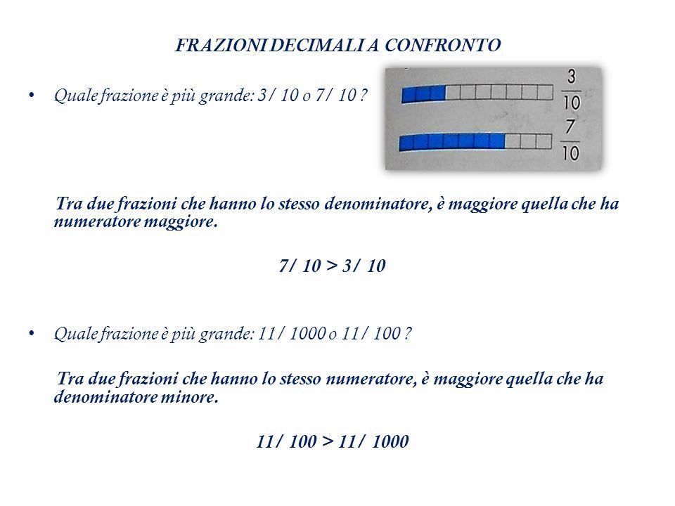 FRAZIONI DECIMALI A CONFRONTO Quale frazione è più grande: 3/ 10 o 7/ 10 .