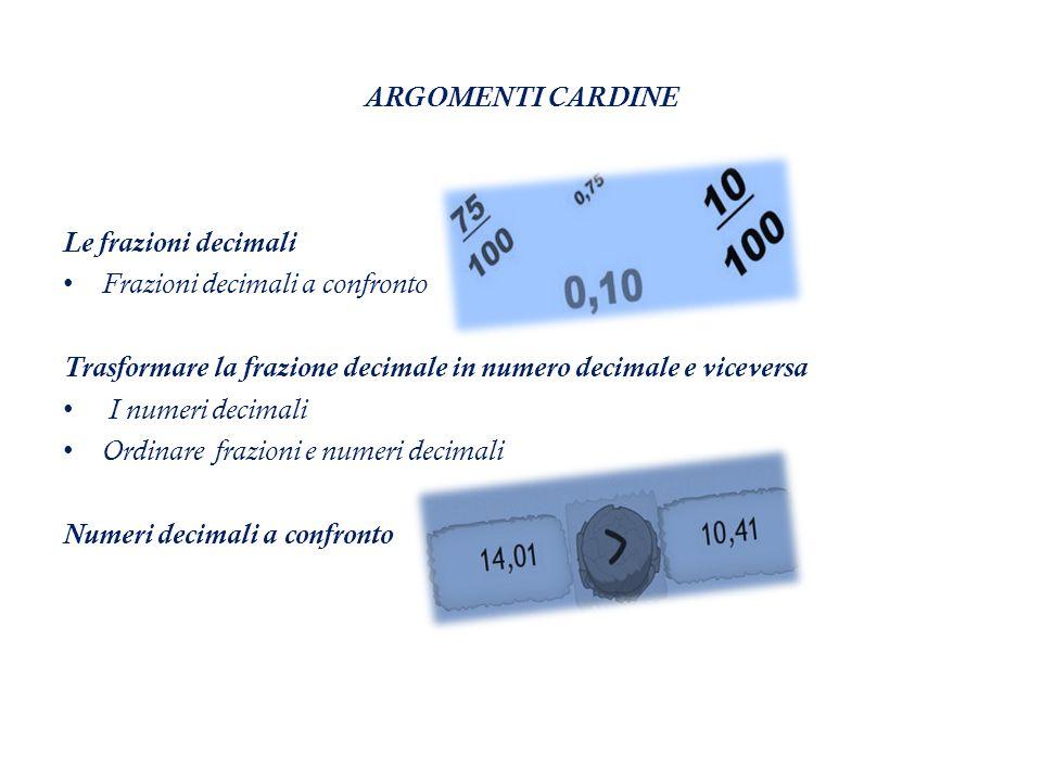 ARGOMENTI CARDINE Le frazioni decimali Frazioni decimali a confronto Trasformare la frazione decimale in numero decimale e viceversa I numeri decimali Ordinare frazioni e numeri decimali Numeri decimali a confronto