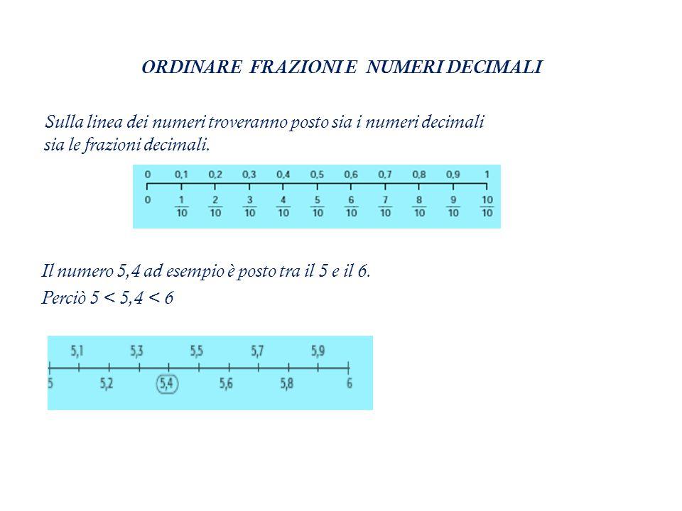 ORDINARE FRAZIONI E NUMERI DECIMALI Il numero 5,4 ad esempio è posto tra il 5 e il 6.