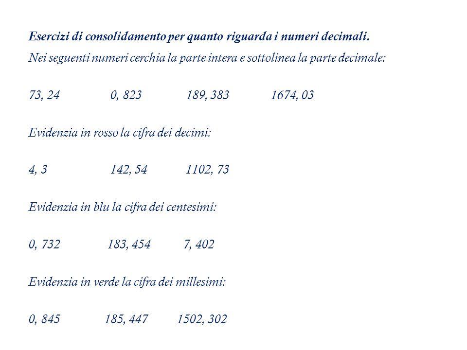 Esercizi di consolidamento per quanto riguarda i numeri decimali.