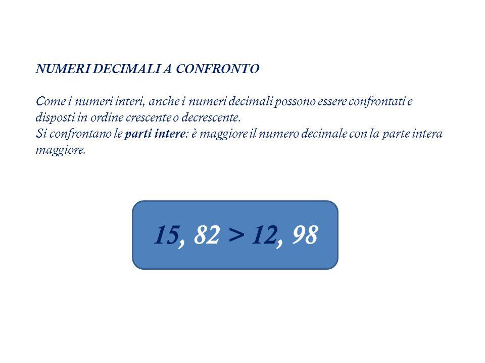 NUMERI DECIMALI A CONFRONTO Come i numeri interi, anche i numeri decimali possono essere confrontati e disposti in ordine crescente o decrescente.