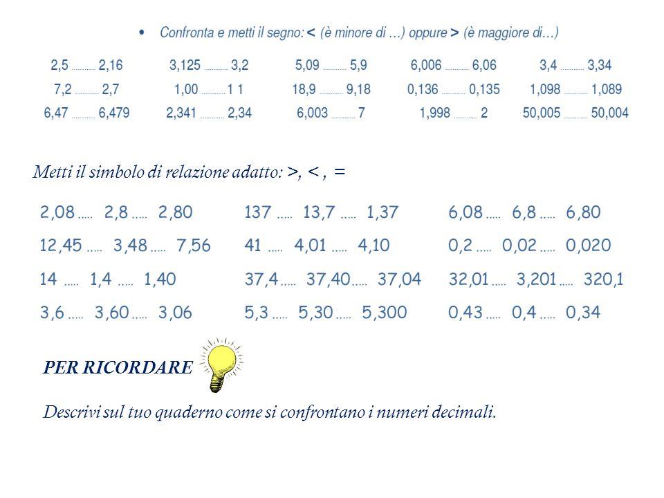 Metti il simbolo di relazione adatto: >, <, = PER RICORDARE Descrivi sul tuo quaderno come si confrontano i numeri decimali.