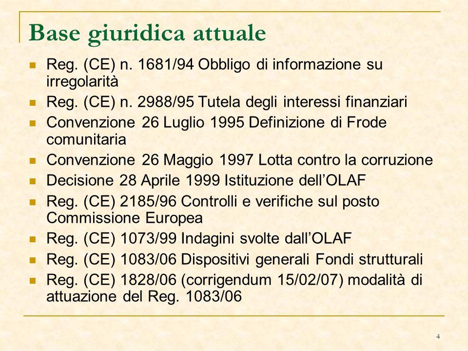 4 Base giuridica attuale Reg. (CE) n. 1681/94 Obbligo di informazione su irregolarità Reg.