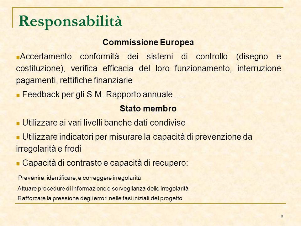 9 Responsabilità Commissione Europea Accertamento conformità dei sistemi di controllo (disegno e costituzione), verifica efficacia del loro funzionamento, interruzione pagamenti, rettifiche finanziarie Feedback per gli S.M.