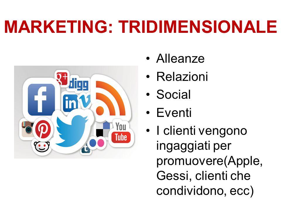 MARKETING: TRIDIMENSIONALE Alleanze Relazioni Social Eventi I clienti vengono ingaggiati per promuovere(Apple, Gessi, clienti che condividono, ecc)