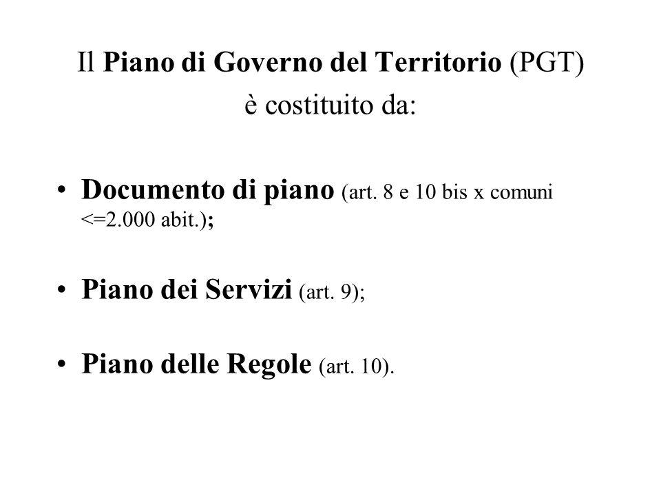 Il Piano di Governo del Territorio (PGT) è costituito da: Documento di piano (art. 8 e 10 bis x comuni <=2.000 abit.); Piano dei Servizi (art. 9); Pia