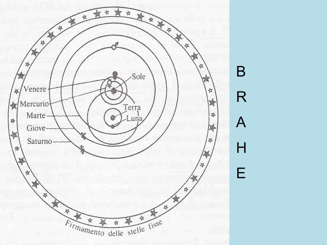 BRAHEBRAHE