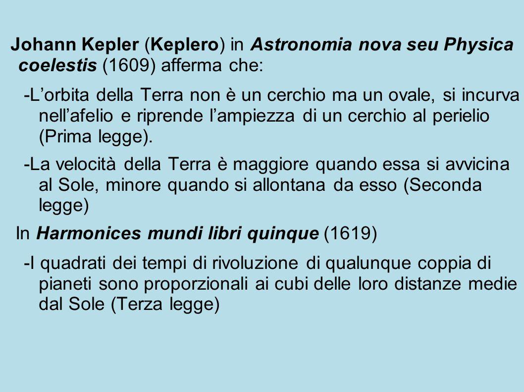 Johann Kepler (Keplero) in Astronomia nova seu Physica coelestis (1609) afferma che: -L'orbita della Terra non è un cerchio ma un ovale, si incurva nell'afelio e riprende l'ampiezza di un cerchio al perielio (Prima legge).