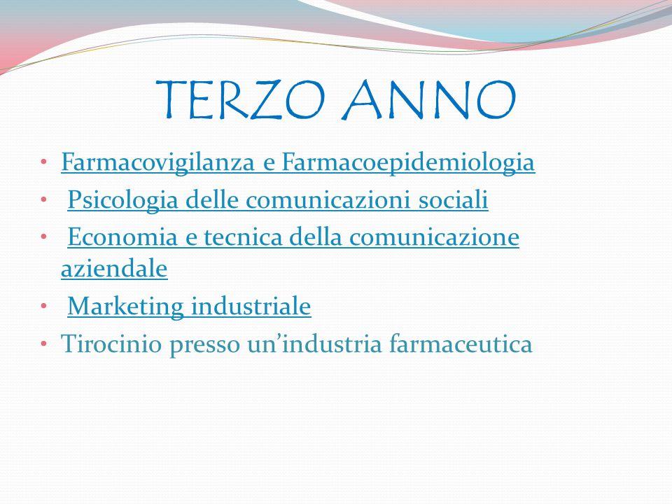 TERZO ANNO Farmacovigilanza e Farmacoepidemiologia Psicologia delle comunicazioni sociali Economia e tecnica della comunicazione aziendaleEconomia e tecnica della comunicazione aziendale Marketing industriale Tirocinio presso un'industria farmaceutica