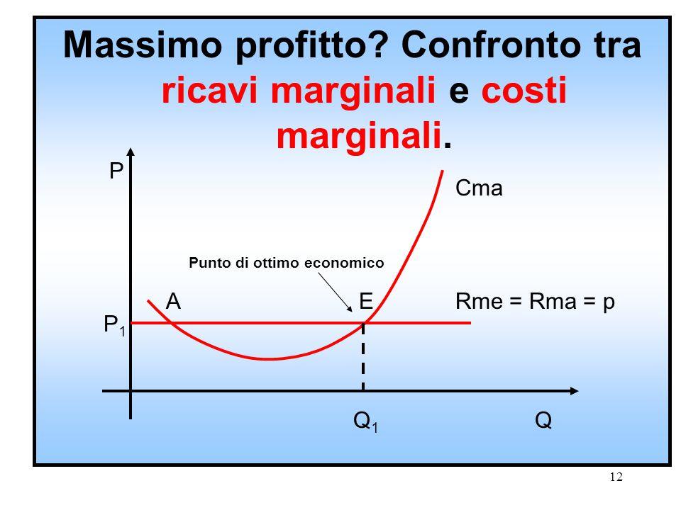 11 Tra i costi di produzione deve essere considerato anche il profitto normale, inteso come normale remunerazione per il lavoro dell'imprenditore.