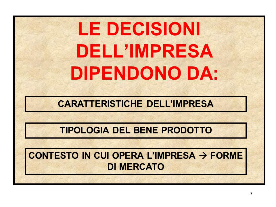 2 L'IMPRESA DEVE DECIDERE QUANTI BENI PRODURRE CHE PREZZO APPLICARE