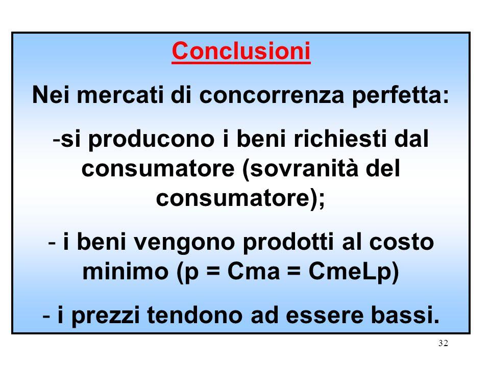 31 Condizione per l'entrata nel mercato Solo se il prezzo è maggiore del costo medio unitario di produzione.