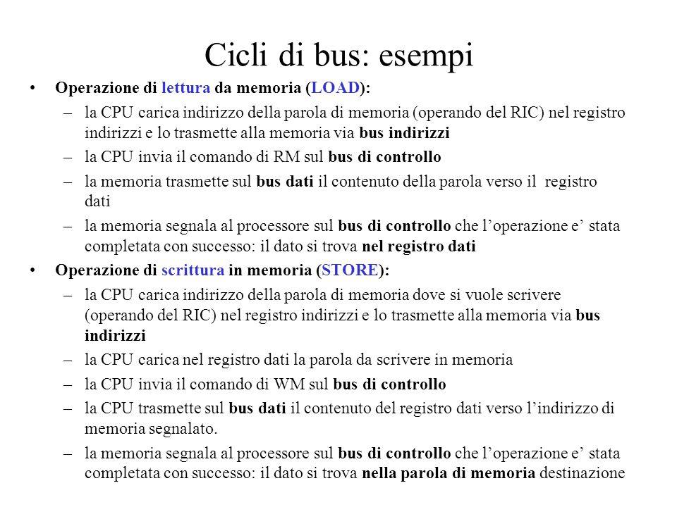 Cicli di bus: esempi Operazione di lettura da memoria (LOAD): –la CPU carica indirizzo della parola di memoria (operando del RIC) nel registro indirizzi e lo trasmette alla memoria via bus indirizzi –la CPU invia il comando di RM sul bus di controllo –la memoria trasmette sul bus dati il contenuto della parola verso il registro dati –la memoria segnala al processore sul bus di controllo che l'operazione e' stata completata con successo: il dato si trova nel registro dati Operazione di scrittura in memoria (STORE): –la CPU carica indirizzo della parola di memoria dove si vuole scrivere (operando del RIC) nel registro indirizzi e lo trasmette alla memoria via bus indirizzi –la CPU carica nel registro dati la parola da scrivere in memoria –la CPU invia il comando di WM sul bus di controllo –la CPU trasmette sul bus dati il contenuto del registro dati verso l'indirizzo di memoria segnalato.