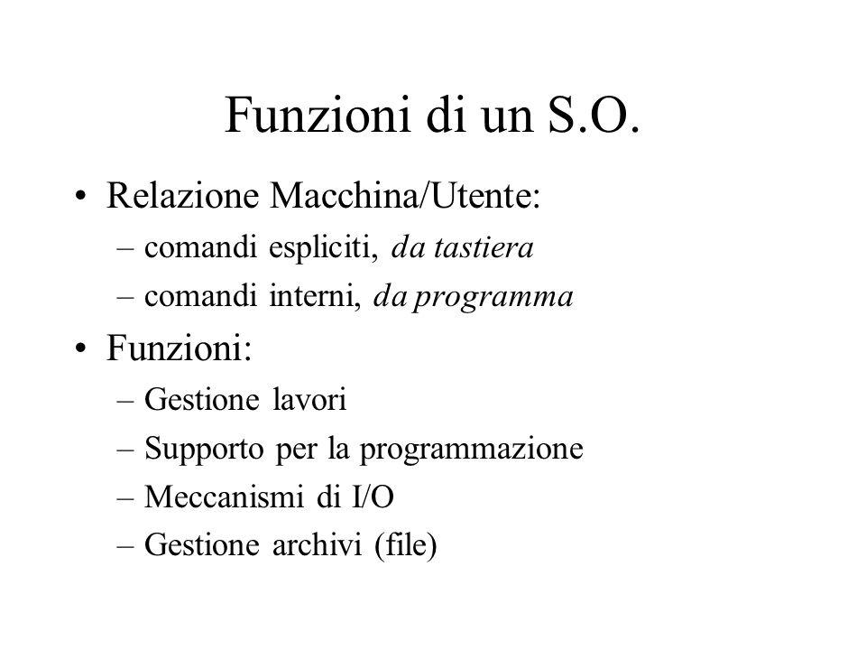 Funzioni di un S.O.