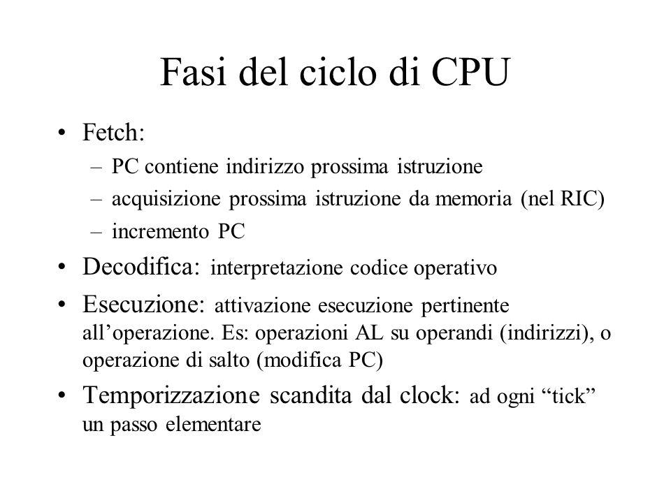 Fasi del ciclo di CPU Fetch: –PC contiene indirizzo prossima istruzione –acquisizione prossima istruzione da memoria (nel RIC) –incremento PC Decodifica: interpretazione codice operativo Esecuzione: attivazione esecuzione pertinente all'operazione.