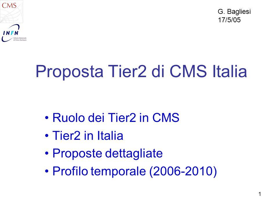 2 I Tier2 in CMS Sono previsti ~25 Tier2 in tutta CMS Risorse per analisi (20-100 fisici/Tier2) a disposizione di tutta CMS: –Copie locali di: stream preselezionate nei Tier1 DST + AOD (dati e MC) –Spazio utente –Gestione intelligente delle code batch Risorse per allineamento/calibrazione Risorse per produzione MC –ogni Tier2 fa ~1/25 della produzione totale (OSCAR+ORCA) Tier2 con forte know-how relativo a un sottorivelatore: –Supporto per attivita' di commissioning del rivelatore –Monitoring/data quality etc… –Mantenimento dei physics tool (lepton-tagging, photons/muon reco, etc…) Risorse specifiche dedicate ai local owner (code+disco dedicati, login,… ) –N.B.