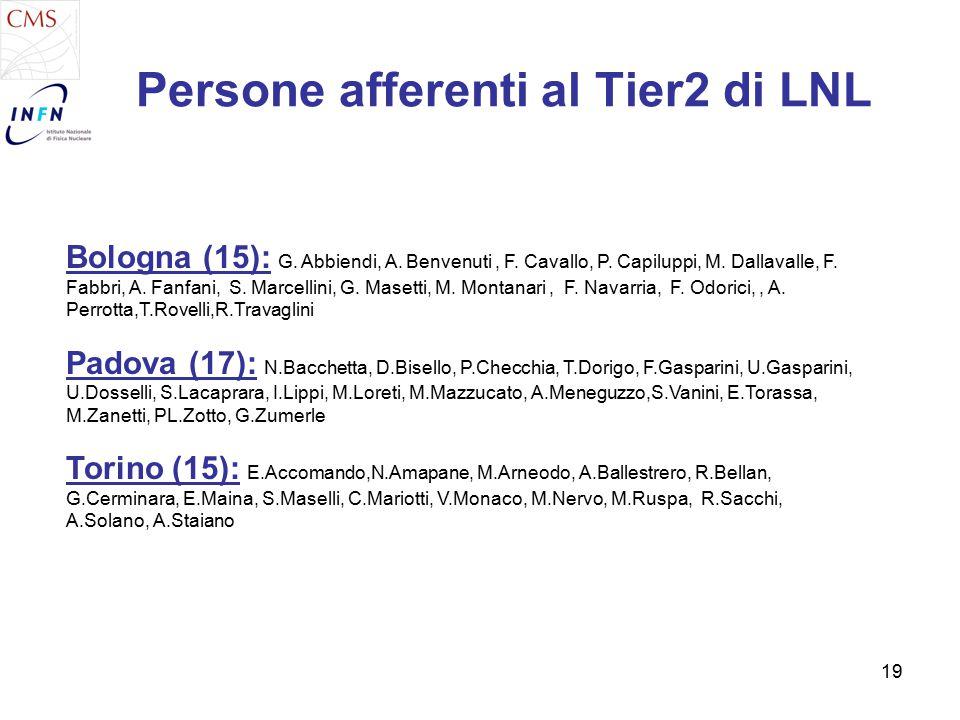 19 Persone afferenti al Tier2 di LNL Bologna (15): G.