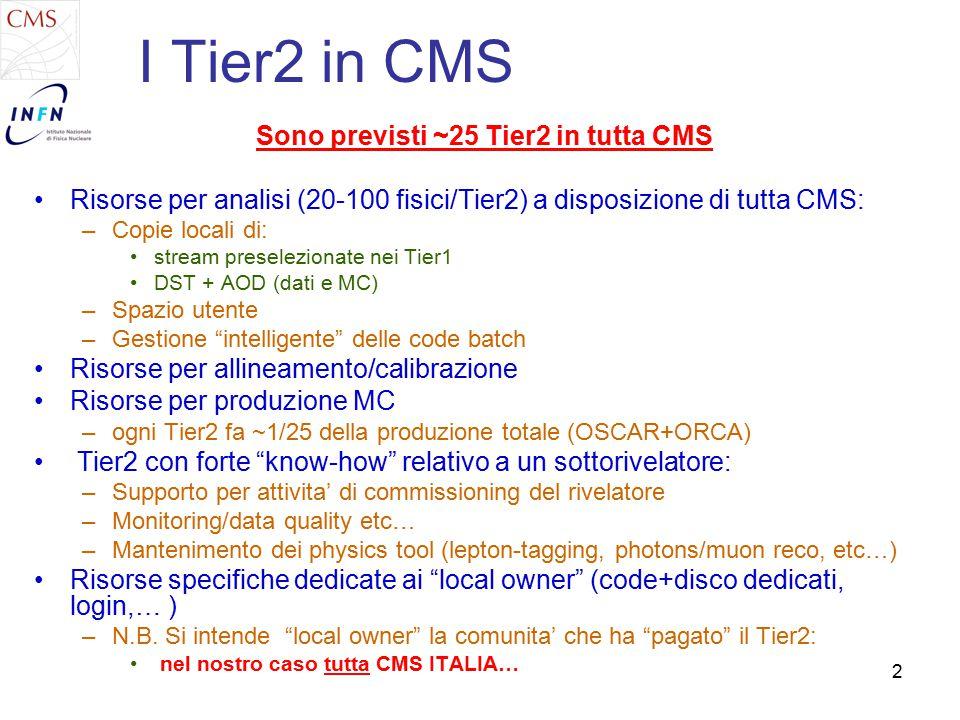 23 Tier2 LNL: supporto 2 FTE garantiti dai laboratori di LNL (attualmente: M.Biasotto) Ci sara' comunque supporto anche dalla Sezione di Padova (da definire) **Attualmente** impegnati in attivita' di calcolo/analisi/sviluppo software off- line: 6-8 ricercatori per ciascuna delle sedi di Bologna/Padova/Torino