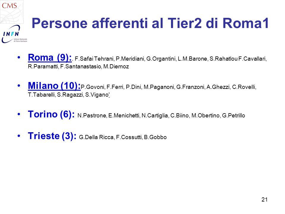 21 Persone afferenti al Tier2 di Roma1 Roma (9):.