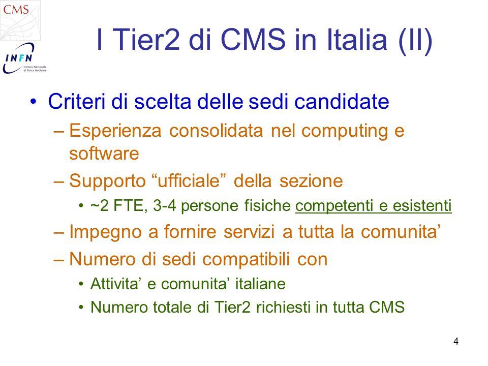 25 Tier2 Roma1: supporto Supporto sistemistico di Sezione 1.5FTE su due persone, individuate Supporto Grid 0.7 FTE (condiviso con ATLAS), tecnologo di Sezione (M.Serra) Persone coinvolte nel supporto al Tier2 Roma1: F.Safai Tehrani, P.Meridiani, G.Organtini, L.M.Barone Milano: P.Govoni, F.Ferri, P.Dini, M.Paganoni Torino: da definire Trieste: da definire