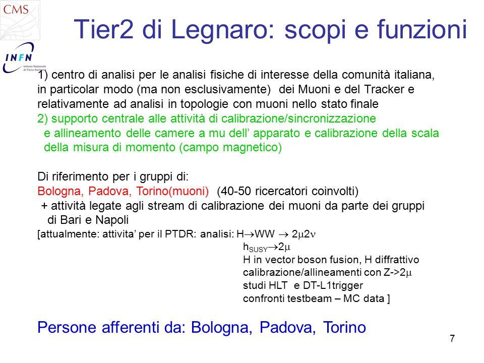 18 Persone afferenti al T2 di Bari Bari (20): Abbrescia M., Colaleo A., De Filippis N., De Palma M., Fiore L., Giordano D., Iaselli G., Maggi G., Maggi M., Manna N., Mennea M., My S., Nuzzo S., Pierro A., Pugliese G., Radicci V., Selvaggi G., Silvestris L., Trentadue R., Zito G.