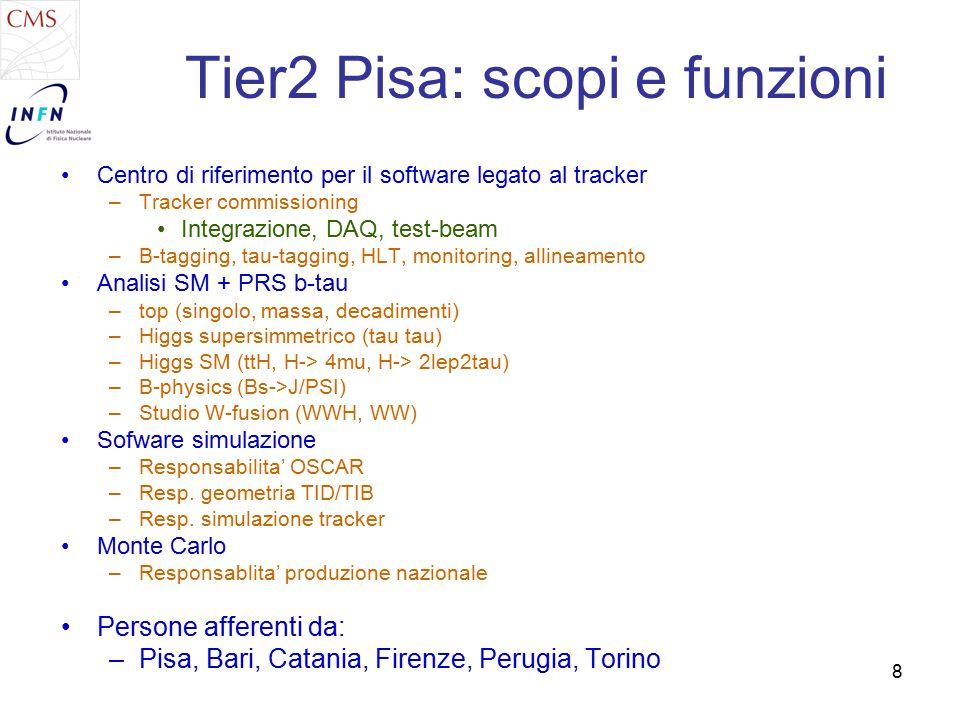 8 Tier2 Pisa: scopi e funzioni Centro di riferimento per il software legato al tracker –Tracker commissioning Integrazione, DAQ, test-beam –B-tagging, tau-tagging, HLT, monitoring, allineamento Analisi SM + PRS b-tau –top (singolo, massa, decadimenti) –Higgs supersimmetrico (tau tau) –Higgs SM (ttH, H-> 4mu, H-> 2lep2tau) –B-physics (Bs->J/PSI) –Studio W-fusion (WWH, WW) Sofware simulazione –Responsabilita' OSCAR –Resp.