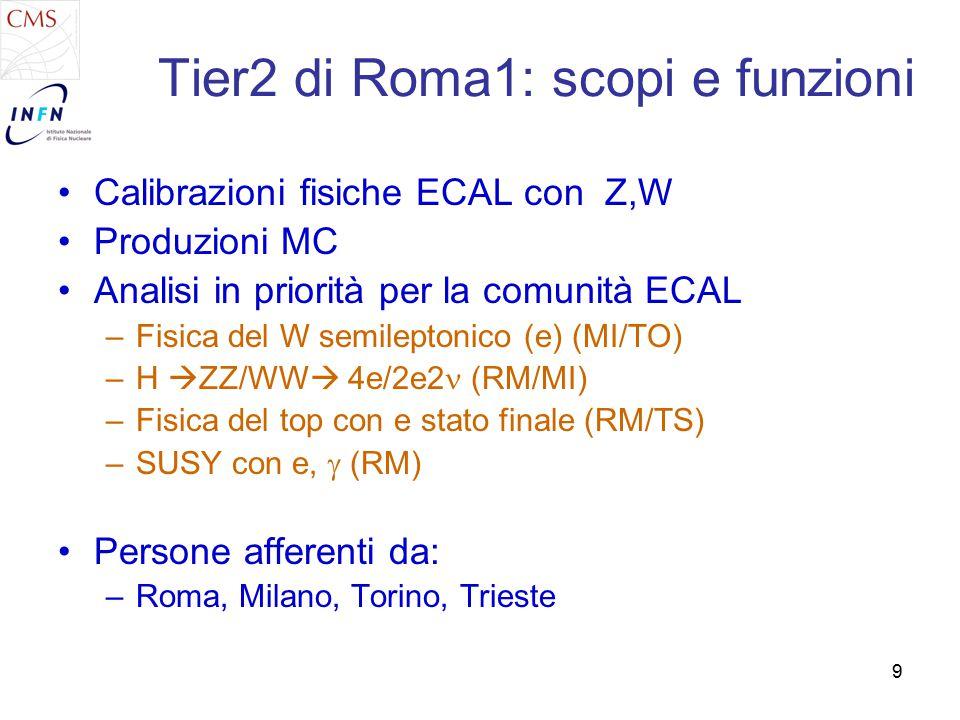 9 Tier2 di Roma1: scopi e funzioni Calibrazioni fisiche ECAL con Z,W Produzioni MC Analisi in priorità per la comunità ECAL –Fisica del W semileptonico (e) (MI/TO) –H  ZZ/WW  4e/2e2 (RM/MI) –Fisica del top con e stato finale (RM/TS) –SUSY con e,  (RM) Persone afferenti da: –Roma, Milano, Torino, Trieste