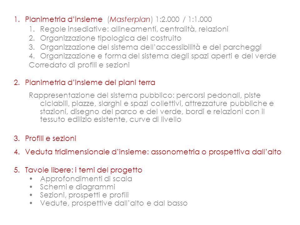1.Planimetria d'insieme (Masterplan) 1:2.000 / 1:1.000 1.Regole insediative: allineamenti, centralità, relazioni 2.Organizzazione tipologica del costr