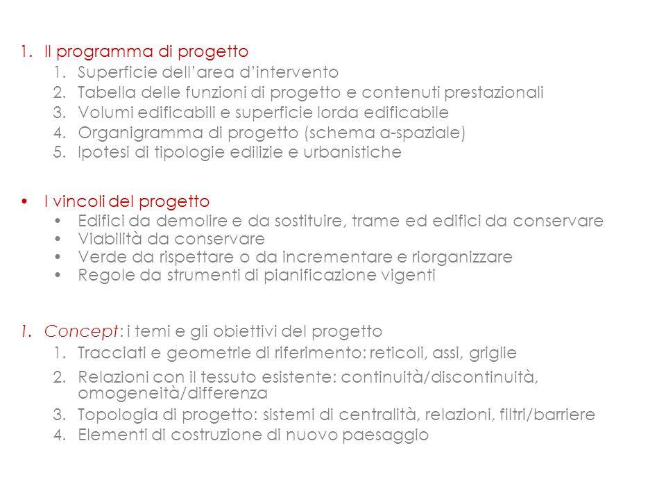 1.Il programma di progetto 1.Superficie dell'area d'intervento 2.Tabella delle funzioni di progetto e contenuti prestazionali 3.Volumi edificabili e s