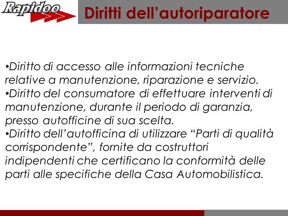 Diritti dell'autoriparatore Diritto di accesso alle informazioni tecniche relative a manutenzione, riparazione e servizio. Diritto del consumatore di