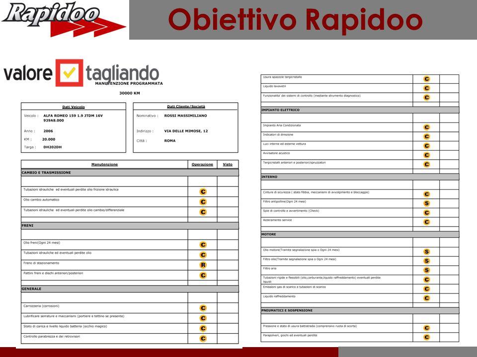 Obiettivo Rapidoo