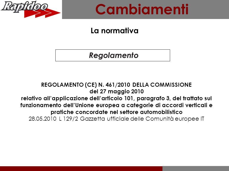 Cambiamenti La normativa Regolamento REGOLAMENTO (CE) N. 461/2010 DELLA COMMISSIONE del 27 maggio 2010 relativo all'applicazione dell'articolo 101, pa