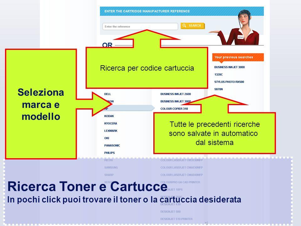 Confidential – graphic materials for illustration only Ricerca Toner e Cartucce In pochi click puoi trovare il toner o la cartuccia desiderata Ricerca