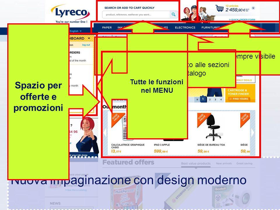 Confidential – graphic materials for illustration only Nuova impaginazione con design moderno Motore di ricerca Carrello sempre visibile Spazio riserv