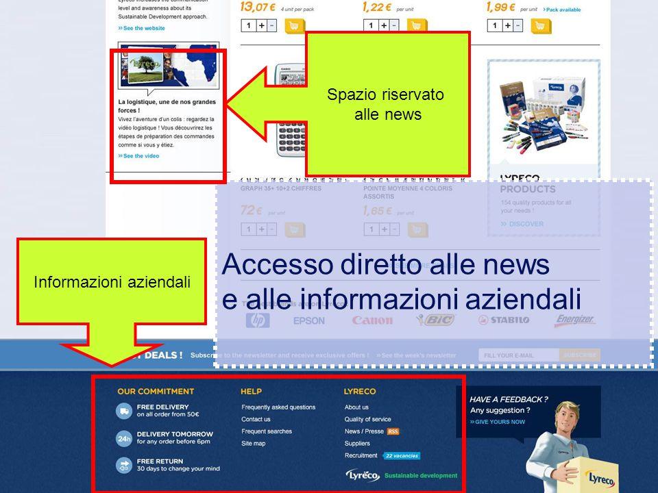 Confidential – graphic materials for illustration only Accesso diretto alle news e alle informazioni aziendali Informazioni aziendali Spazio riservato