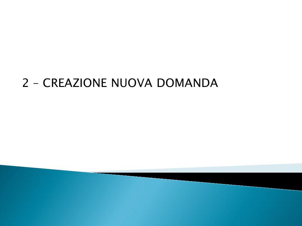 2 – CREAZIONE NUOVA DOMANDA