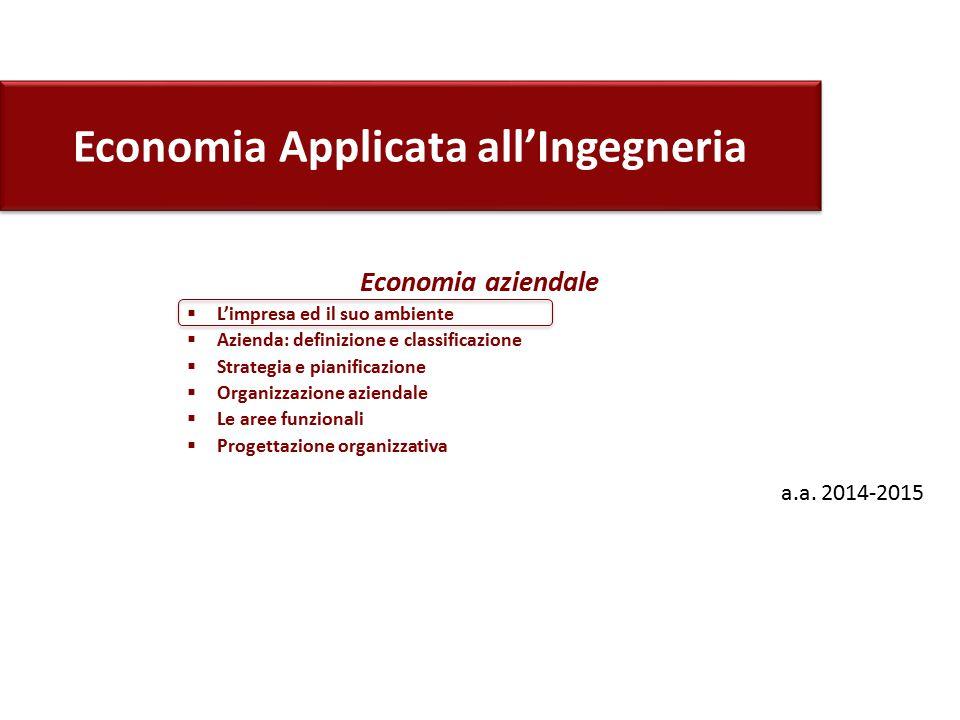 Economia Applicata all'Ingegneria a.a. 2014-2015 Economia aziendale  L'impresa ed il suo ambiente  Azienda: definizione e classificazione  Strategi