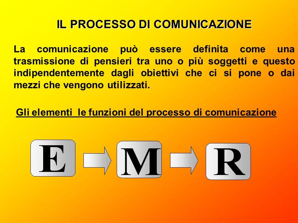 Gli elementi le funzioni del processo di comunicazione IL PROCESSO DI COMUNICAZIONE La comunicazione può essere definita come una trasmissione di pens