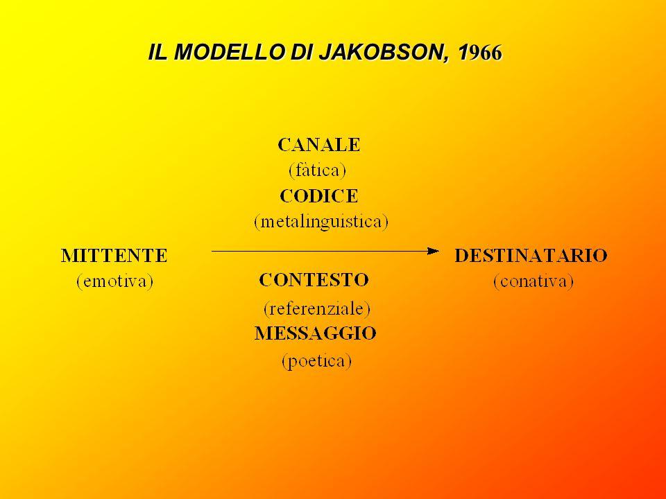 IL MODELLO DI JAKOBSON, 1 966