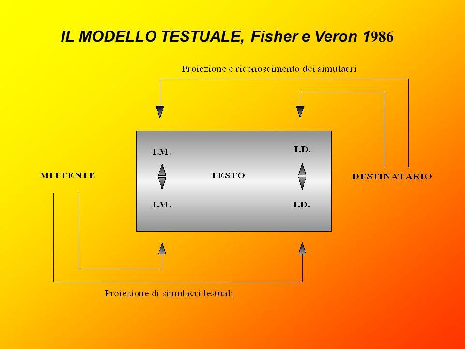IL MODELLO TESTUALE, Fisher e Veron 1 986