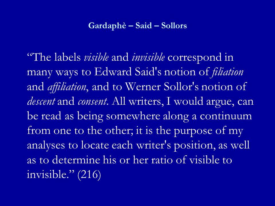 Edward W.Said, The World, the Text and the Critic, Cambridge, MA: Harvard University Press, 1983.